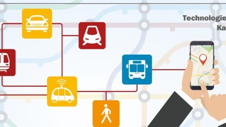Digitale Regionalkonferenz Mobilitätswende.Verkehrswende unabdingbar für mehr Klimaschutz